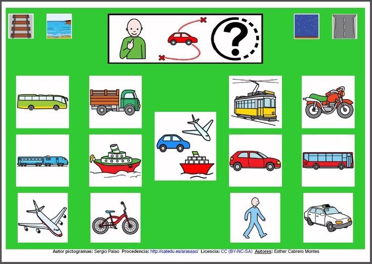 MATERIALES - Tableros de Comunicación de 12 casillas.    Tablero de comunicación de doce casillas sobre transportes.    http://arasaac.org/materiales.php?id_material=224
