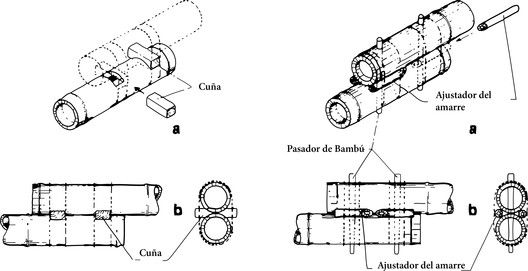 En Detalle: Las Uniones en Bambú,Cortesia de Oscar Hidalgo