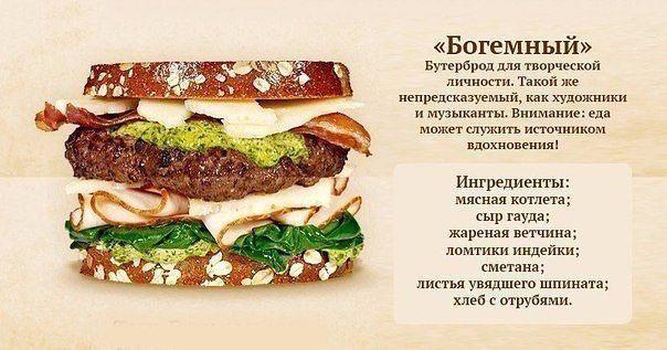 Самые аппетитные домашние бургеры