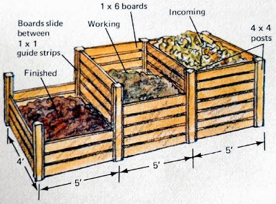 Off-Grid Home Sweet Home: Composting...  Three-stage composting bins