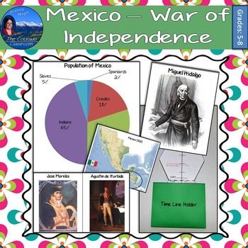 Mexico  War of Independence is an interactive lesson plan that covers the fight of Miguel Hidalgo for independence of Mexico from Spain.  He is followed in his fight by Jose Morelos and finally Agustin Iturbide, who finally wins freedom for the Mexican people.