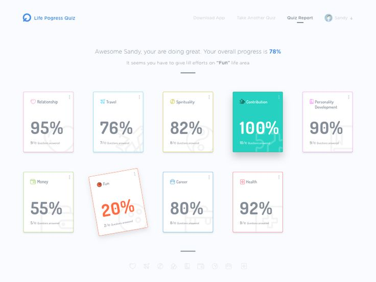 Recently i was surfing resolutiontweet.com and after logging in user can see their progress report of Life Progress Quiz but that is not so clean and intuitive. So i decided to improve my design sk...
