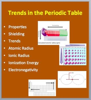 This 23 slide chemistry lesson package on the Trends In The Periodic Table discusses Periodic Table Properties, Shielding, Trends, Atomic Radius, Ionic Radius, Ionization Energy and Electronegativity.There is ONE video embedded into the lesson and lots of practice questions to keep your students engaged and on task throughout the lesson and the answers are included on the teacher version. It is geared towards students who are in high school chemistry, either junior or senior years. The ...