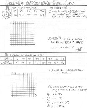 17 Best ideas about Scatter Plot on Pinterest | Scatter plot graph ...