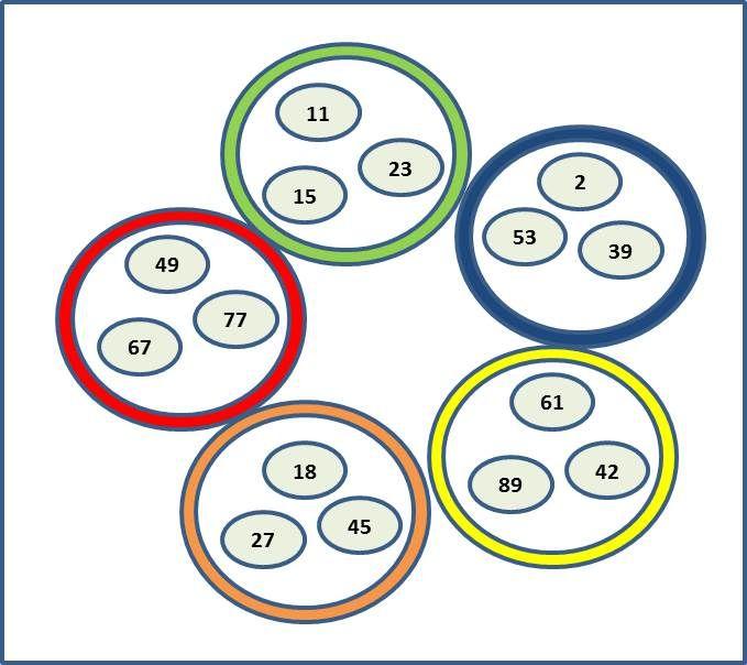 An innovative version of bingo, a different tambola where tambola ticket has 5 color bangles.