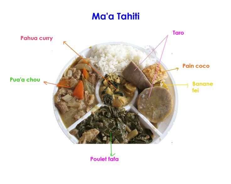 Le maa' Tahiti est le repas traditionnel Tahitien. Une étape incontournable d'un voyage en Polynésie. La meilleure façon de déguster ce grand repas du dimanche est de le partager avec une famille...