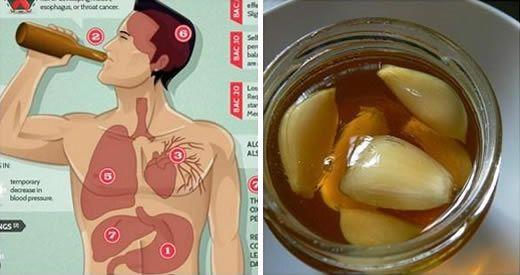 rimedio aglio miele