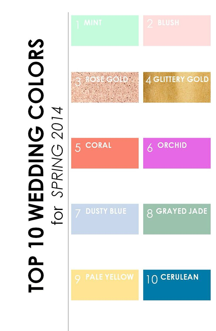 TOP TEN WEDDING COLORS FOR 2014         Love Blush for Spring, and Dusty blue for Winter. Rose Gold as an accent color for Blush is very pretty and feminine. Yellow for summer is fresh and sunny.