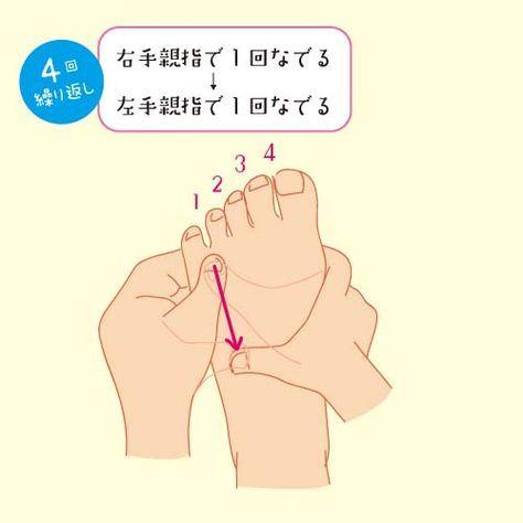 足首痩せ | 脚痩せダイエットで驚くほど足が細くなる!