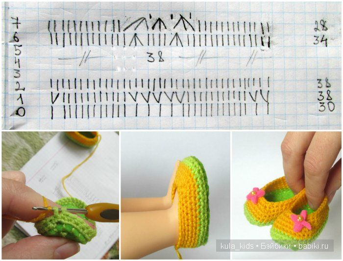 Всем привет. Решила показать как я вяжу самые простые туфельки для куклы своими руками. Это не сложно — справится любой.