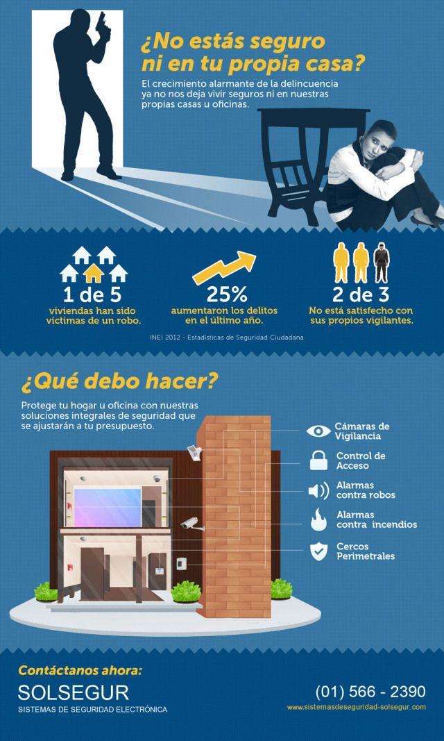 Sistemas de seguridad electrónica #infografia