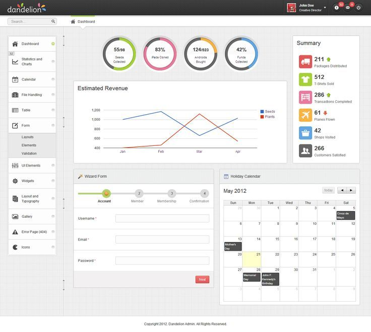 25+ beautiful Dashboard examples ideas on Pinterest