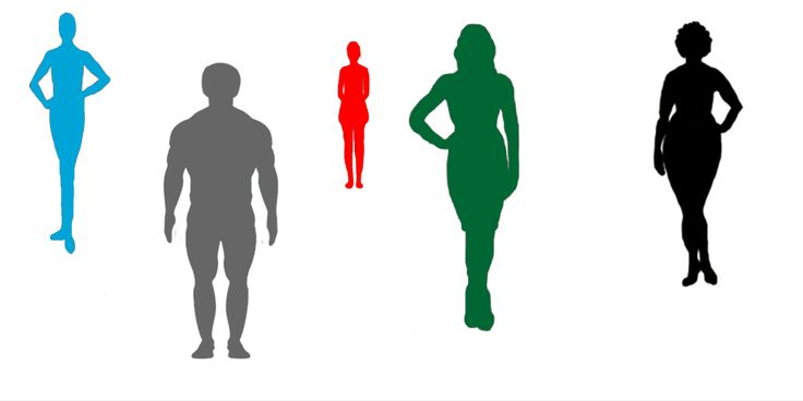 Why you should know your body shape.  http://body2shape.com/  #bodyshape #bodyshapes #applebody #pearbody #rectanglebody #hourglassbody