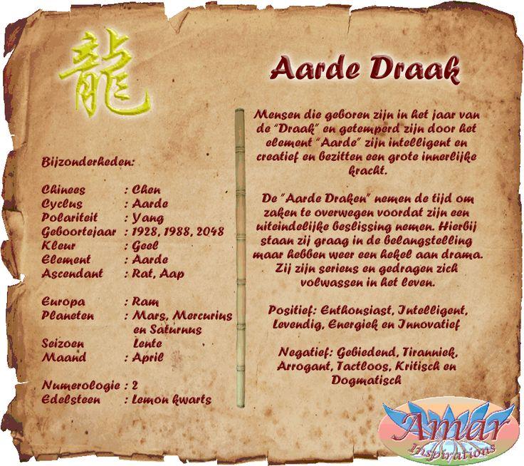 Chinese horoscoop : Draak - Aarde