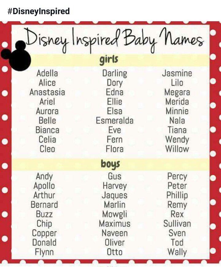Disney baby names!! How precious♡