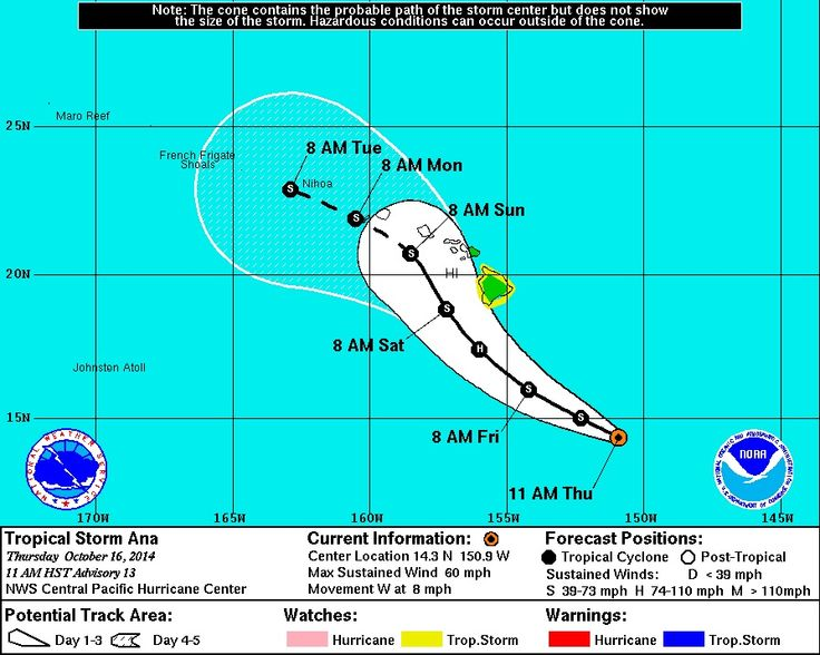 County of Hawaii - Civil Defense Alerts and Information