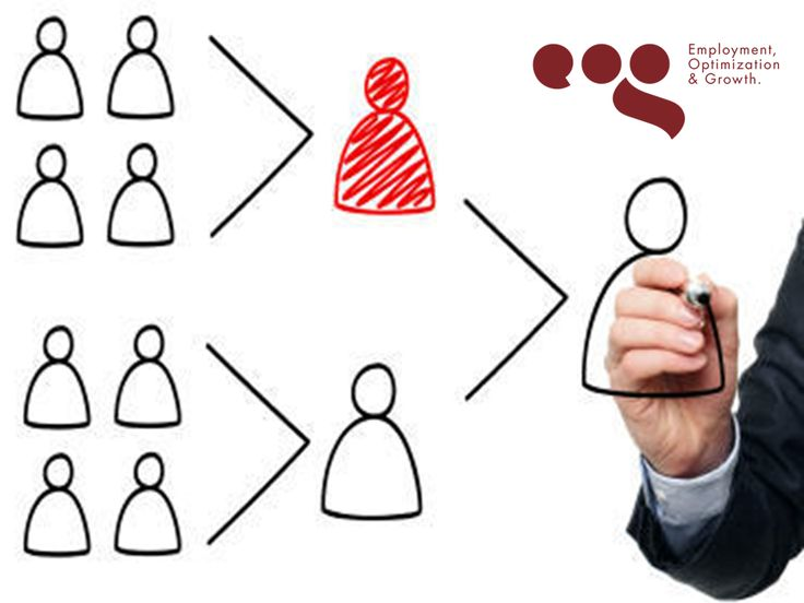 EOG SOLUCIONES LABORALES. En EOG contamos con una extensa base de datos de candidatos previamente calificados y examinados, para cubrir las vacantes requeridas por su empresa. En EOG le garantizamos que el candidato seleccionado, cubrirá al 100 % las necesidades que el puesto requiera. #eogreclutamientoyseleccion