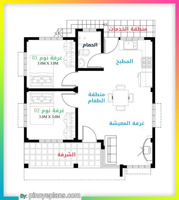 مخطط منزل صغير دور واحد In 2020 House Plans With Pictures Bungalow House Design Cool House Designs