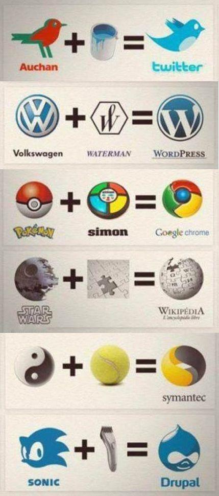 ¿Quieres saber cómo se hicieron los famosos logos del mundo tecnológico? #Geek #Humor