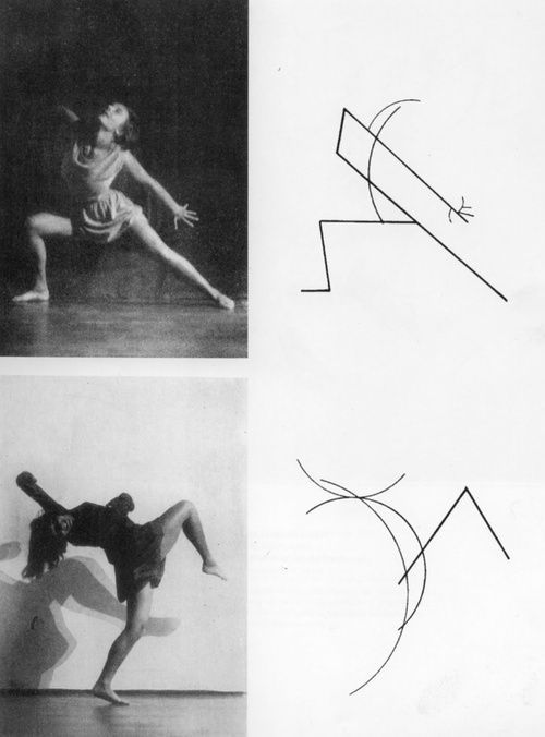 """ Wassily Kandinsky, ""Tanzkurven: Zu den Tänzen der Palucca,"" Das Kunstblatt, Potsdam, vol. 10, no. 3 (1926) "" Dancer and choreographer Gret Palucca (1902-1993) was a former student of Mary Wigman,..."