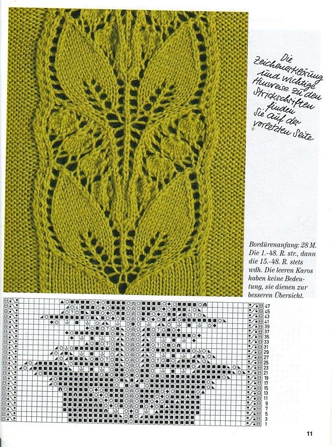Original pattern SPOKE / Knitting / Knitting for Beginners
