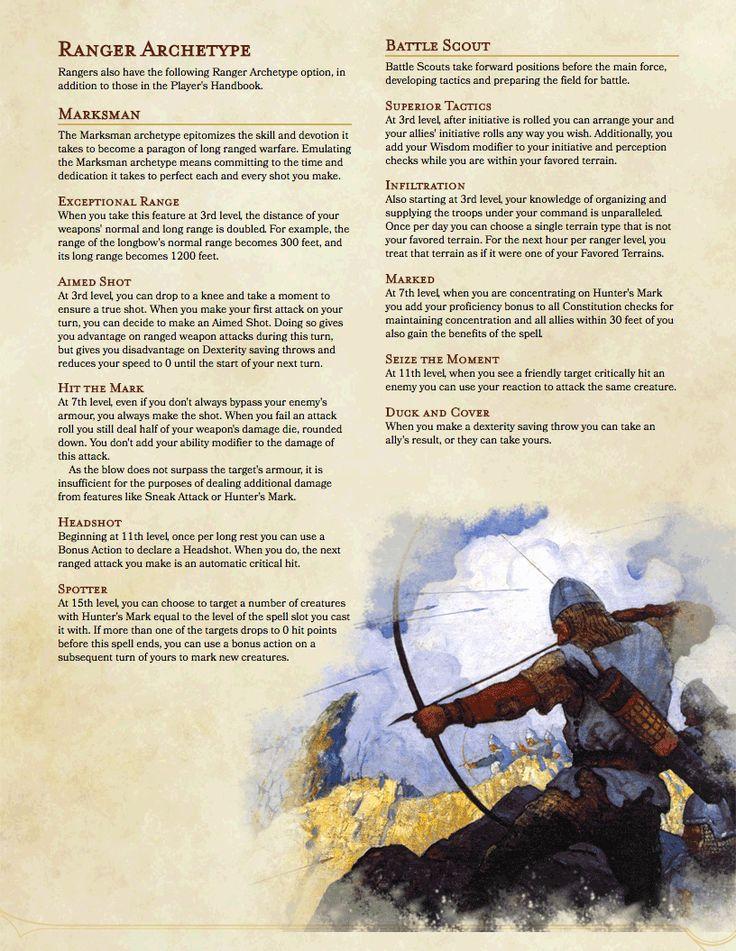 Dnd 5e Ranger Character Sheet