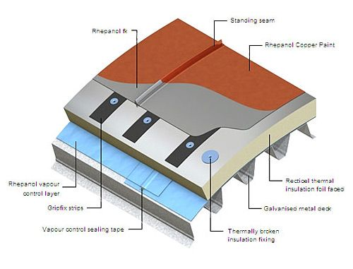 Manufacturer of Economical, Proven, Single Ply Roofing Membranes, for Flat and Pitched Roofs, Plus Approved UK Roofers