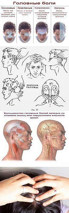 Эффективный  от головной боли | Массаж и самомассаж | Постила