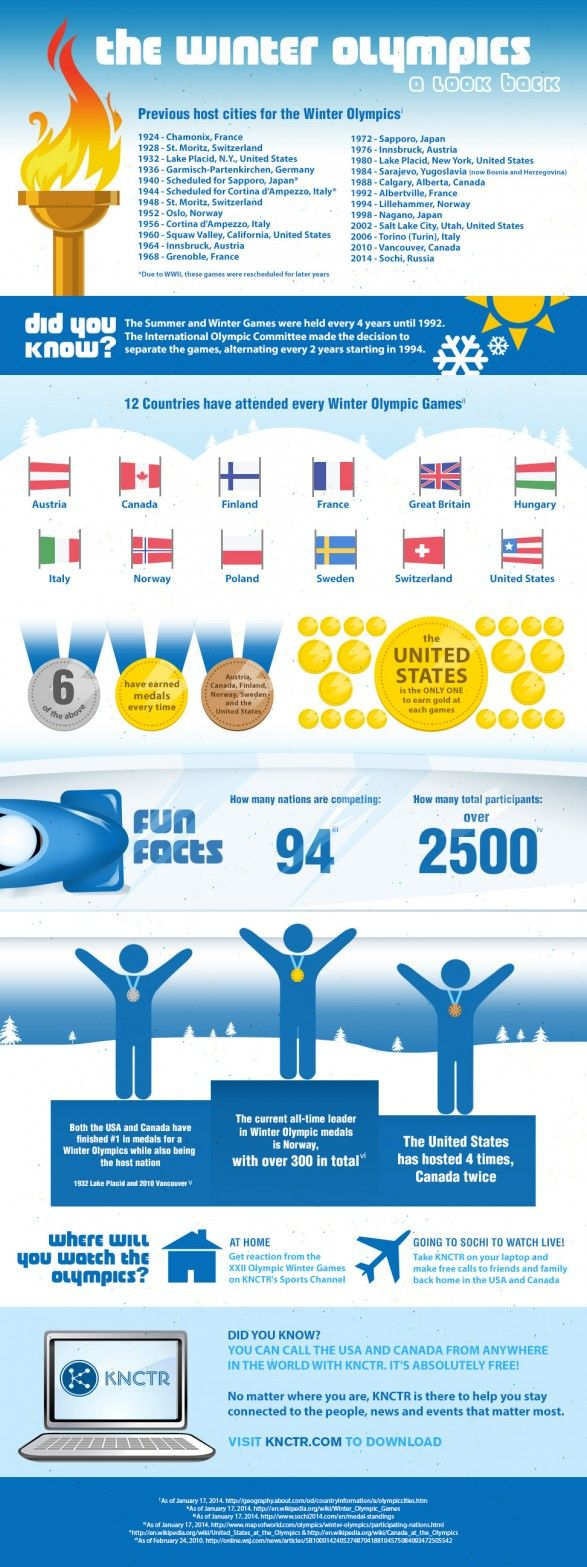 Great infographic with some fun facts and history of the Olympics.