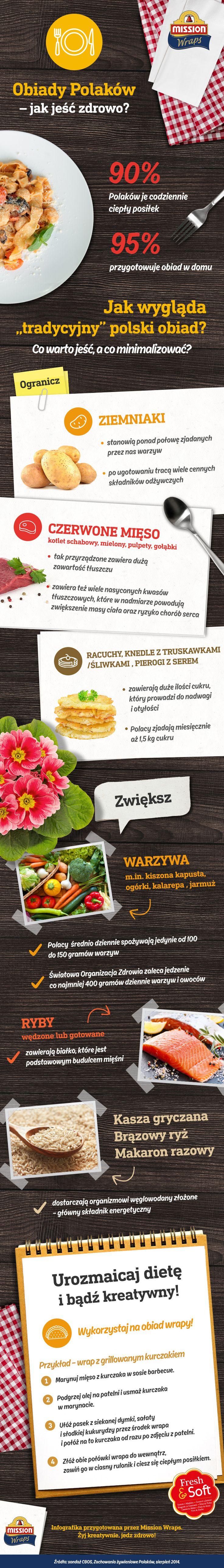 #missionwraps #wraps #infografika #obiady #jedzenie #dieta #przepis #porada #inphographic #food #inspiration #meal #nawyki #jedzenie #sondaż #badanie #inspiracja #wrapy www.missionwraps.pl