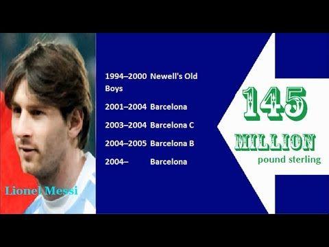 richest footballers #Top4y