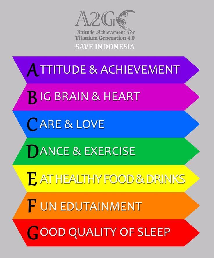 Attitude Achievement for Titanium Generation