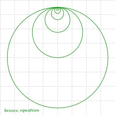 Fun math art (pictures) - benice equation: Fractal Spirograph (Fractal Roulette)