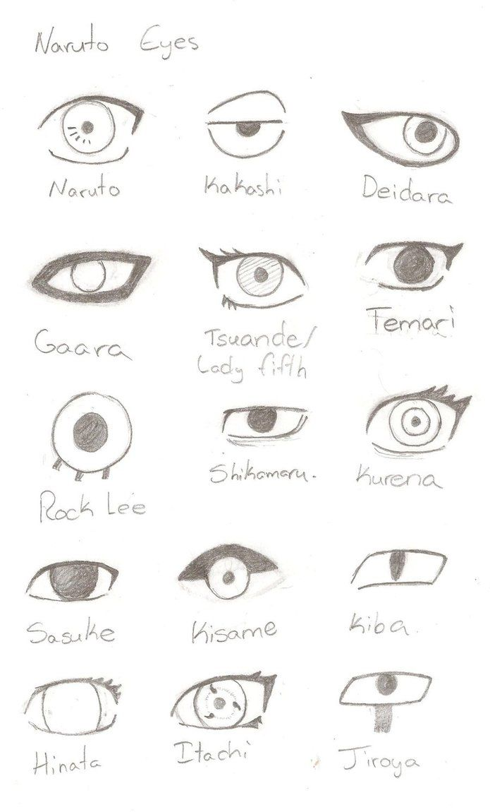 Naruto Eyes Collection by Emalynne-Blackwell