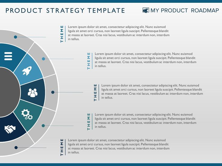 The 57 best Product Roadmaps images on Pinterest Presentation