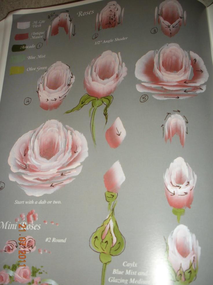 455 Best Tole Painting Images On Pinterest Decorative