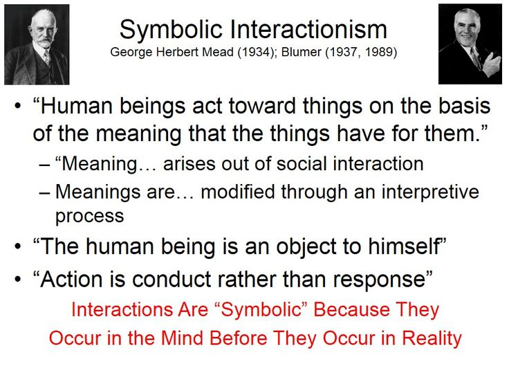 george herbert mead symbolic interactionism
