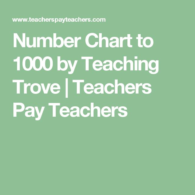 Number Chart to 1000 by Teaching Trove | Teachers Pay Teachers