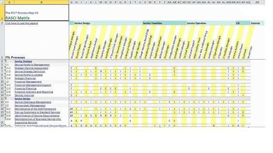 Download Raci Matrix Templates Word