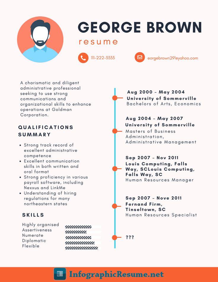 Más de 25 ideas increíbles sobre Net hr en Pinterest Proyectos - hr professional resume