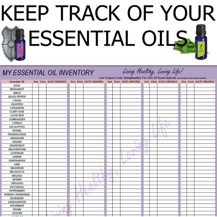 Living Healthy, Loving Life!: My Essential Oil Inventory