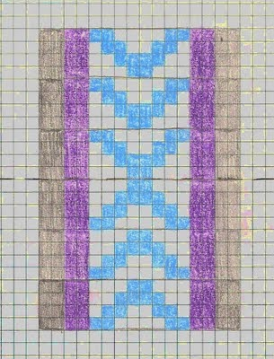 telar de tablillas, card weaving.tablet weaving