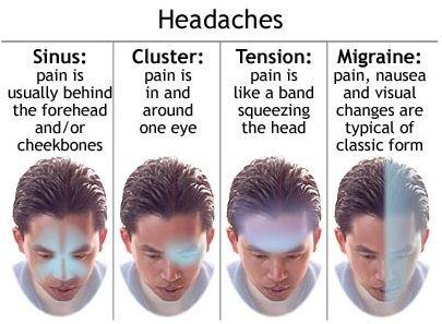 Last van hoofdpijn? Sinussen, cluster- of spanningshoofdpijn of migraine? Kleef een pleister in je nek en na 15 min kan er reeds verlichting optreden, 100% natuurlijk, geen bijwerkingen.