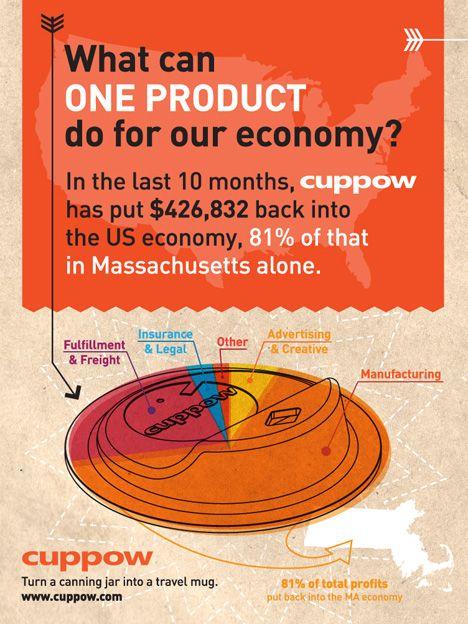 CuppowGraphic-left.jpg