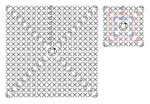 こま編みで、円編みのように、中心から四角にする編み方です。 輪の作り目に、1段目は、こま編みを2目、くさり編みを2目を4回編み入れます。 2段目からは、くさり編み2目の四つ角以外は、こま編みを編みます。 小さな四角も、大きな四角も、四つ角は同じです。 細編みの四...