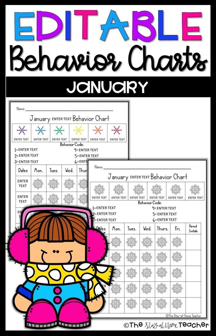 January 2020 Behavior Calendar EDITABLE Monthly Behavior Calendars 2019 2020 | Classroom