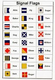 Image result for international alphabet flag morse code