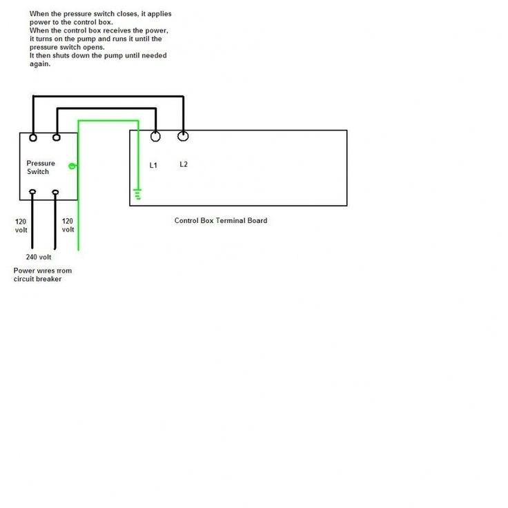28+ [ Square D Air Compressor Pressure Switch Wiring Diagram ... Wiring Diagram For A Volt Pressure Switch on