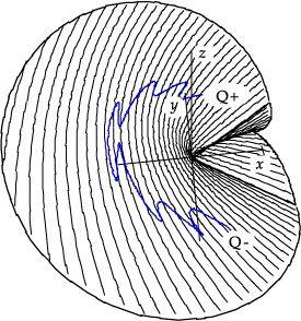 Kuvahaun tulos haulle airy disc bessel beam