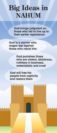 Online Bible Correspondence Courses - ibtministries.org